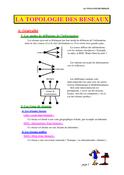 Topologie des reseaux