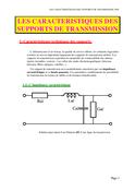 Caractéristique de support de transmission
